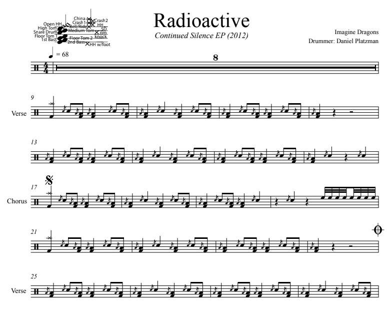 Radioactive - Imagine Dragons - Full Drum Transcription / Drum Sheet Music - DrumSetSheetMusic.com