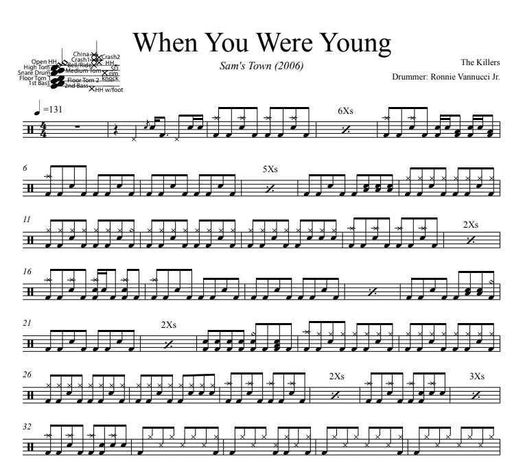 When You Were Young - The Killers - Full Drum Transcription / Drum Sheet Music - DrumSetSheetMusic.com
