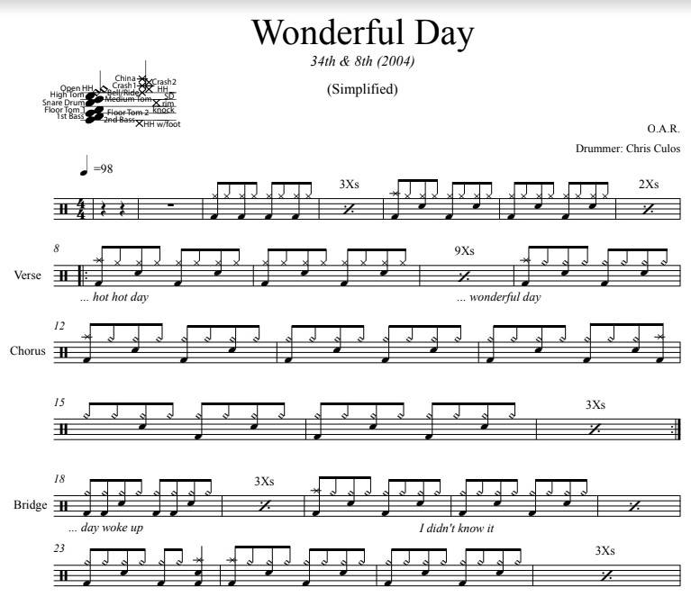 Wonderful Day - O.A.R. - Simplified Drum Transcription / Drum Sheet Music - DrumSetSheetMusic.com