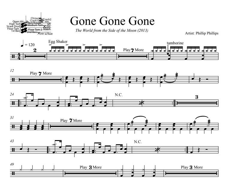 Gone Gone Gone - Phillip Phillips - Full Drum Transcription / Drum Sheet Music - DrumSetSheetMusic.com