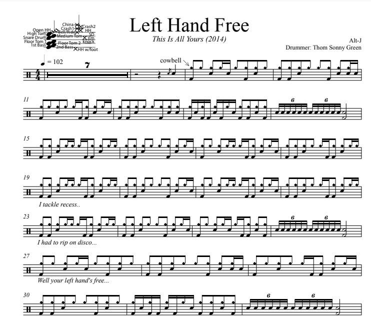 Left Hand Free - Alt-J - Full Drum Transcription / Drum Sheet Music - DrumSetSheetMusic.com