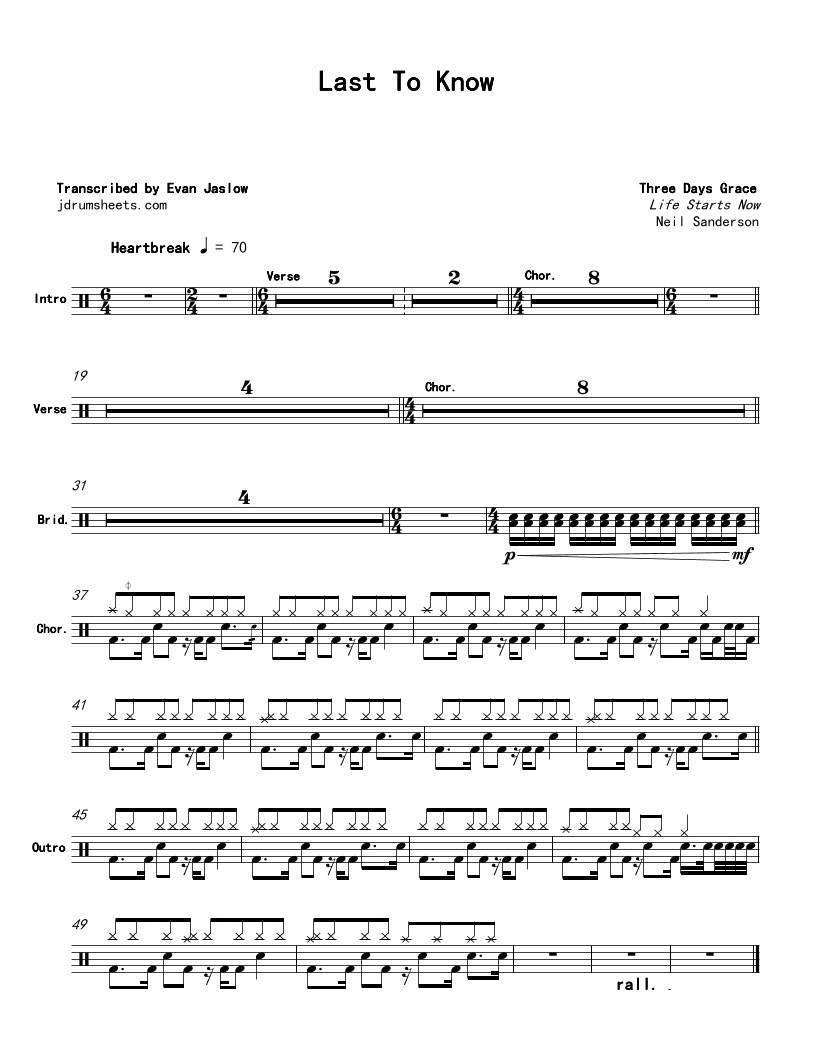 Last to Know - Three Days Grace - Full Drum Transcription / Drum Sheet Music - Jaslow Drum Sheets