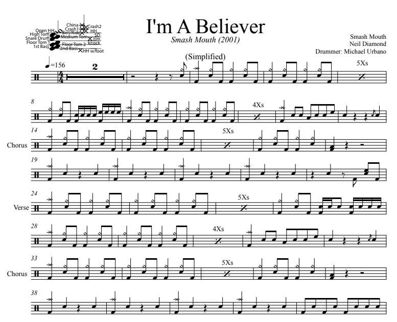 I'm A Believer - Smash Mouth Neil Diamond - Simplified Drum Transcription / Drum Sheet Music - DrumSetSheetMusic.com
