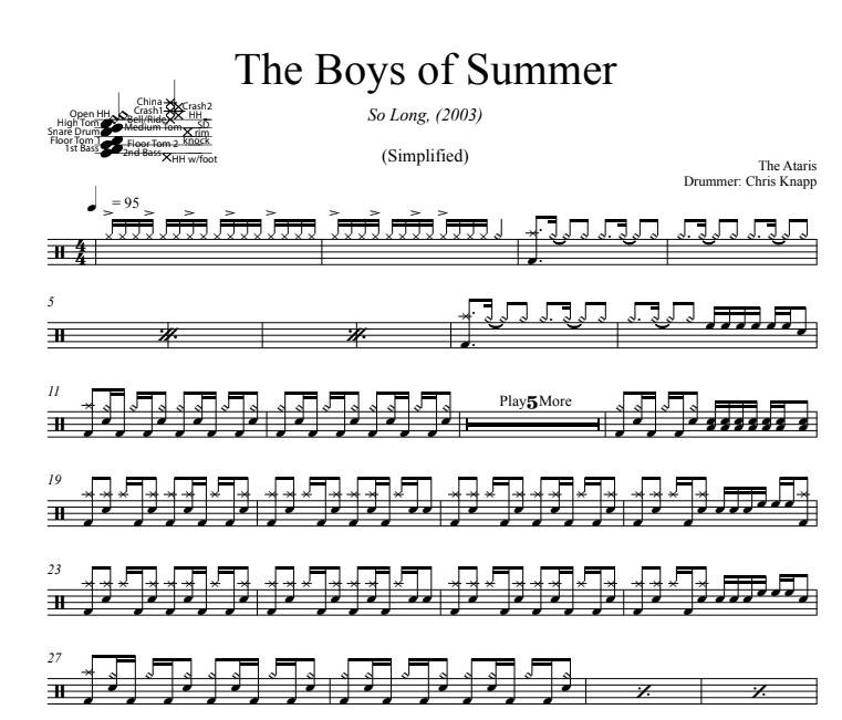 The Boys of Summer - The Ataris - Simplified Drum Transcription / Drum Sheet Music - DrumSetSheetMusic.com