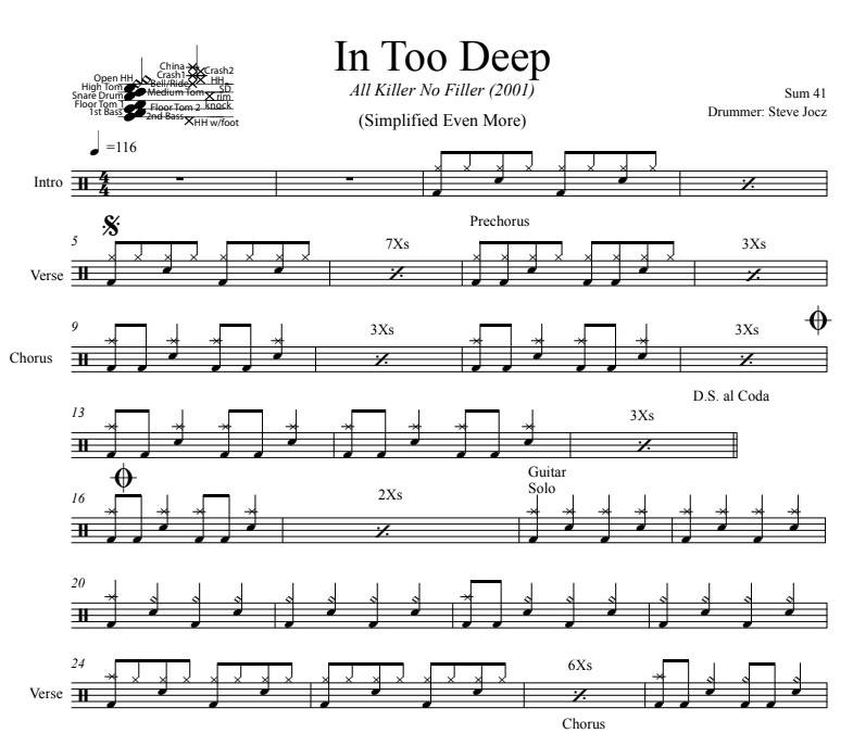 In Too Deep - Sum 41 - Simplified Drum Transcription / Drum Sheet Music - DrumSetSheetMusic.com