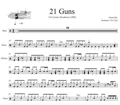 21 Guns - Green Day - Full Drum Transcription / Drum Sheet Music - DrumSetSheetMusic.com