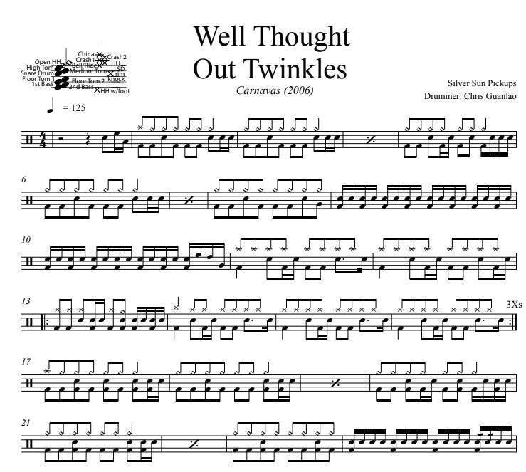 Well Thought Out Twinkles - Silversun Pickups - Full Drum Transcription / Drum Sheet Music - DrumSetSheetMusic.com
