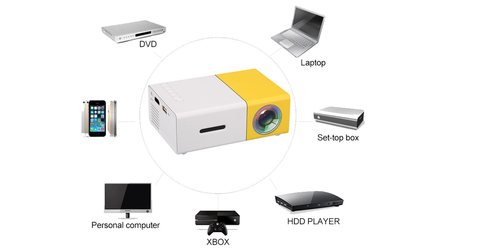 Qualandise lumi HD projector devices supported
