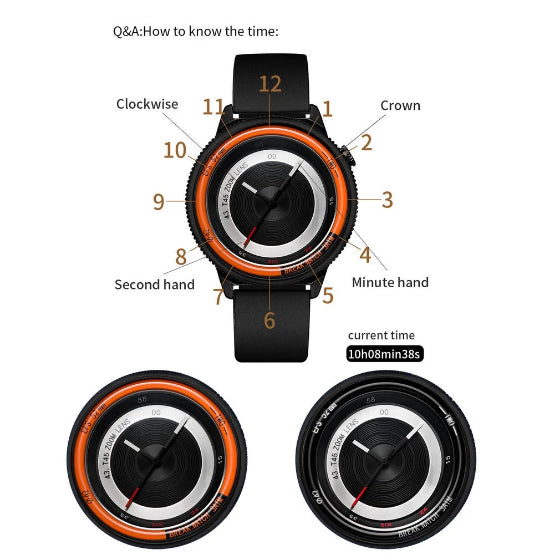 orange lens series break watch dial explanation infographic