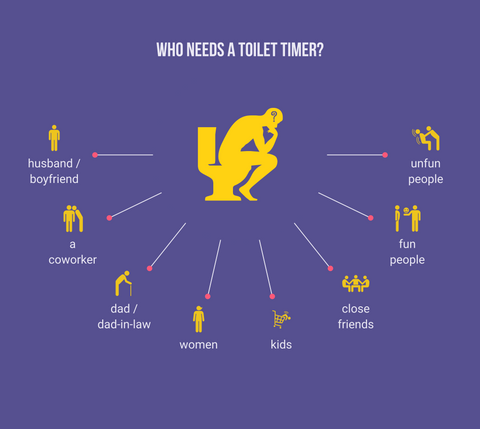 who-needs-a-toilet-timer_5_large