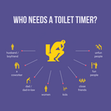 Toilet Timer by Katamco (Classic), Funny Gifts for Men, Husband, Dad, Fathers Day Gag
