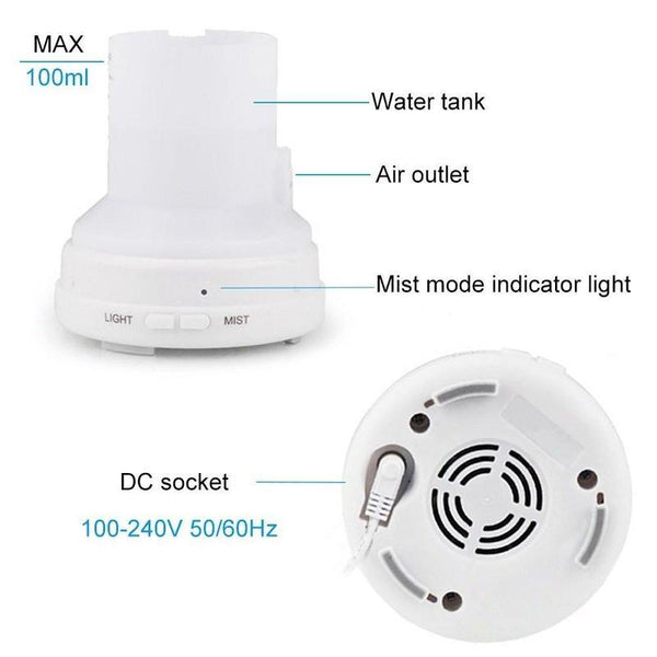 Oil Diffuser / Humidifier LED Lights