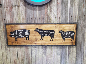 Animal Meat Diagram Butcher Shop Meat Cuts Meat Market 3D Large Custom Ranch Kitchen Sign Raised Text Extra Large