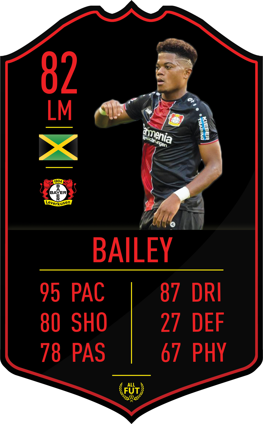 Bayer Leverkusen Pre Made Player Card