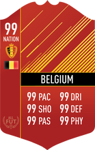 Belgium Pre Made Player Card