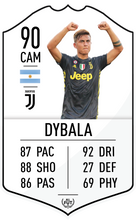 Juventus Pre Made Player Card