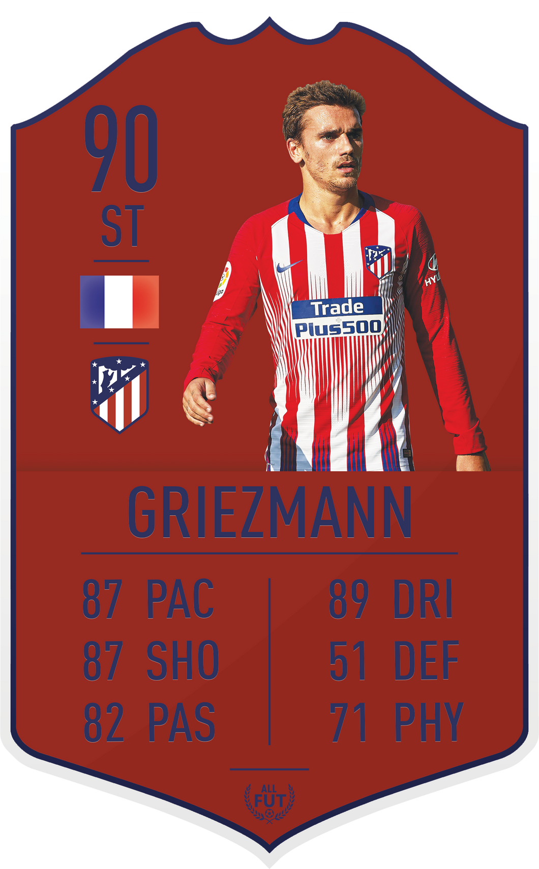 Atletico Madrid Pre Made Player Card