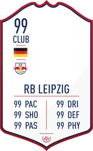 RB Leipzig Pre Made Player Card