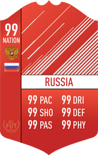 Russia Pre Made Player Card
