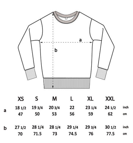 Sizing Chart for Patch Jumpers