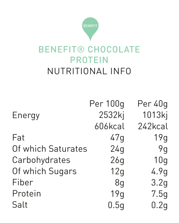 BENEFIT® CHOCOLATE: Protein 80g