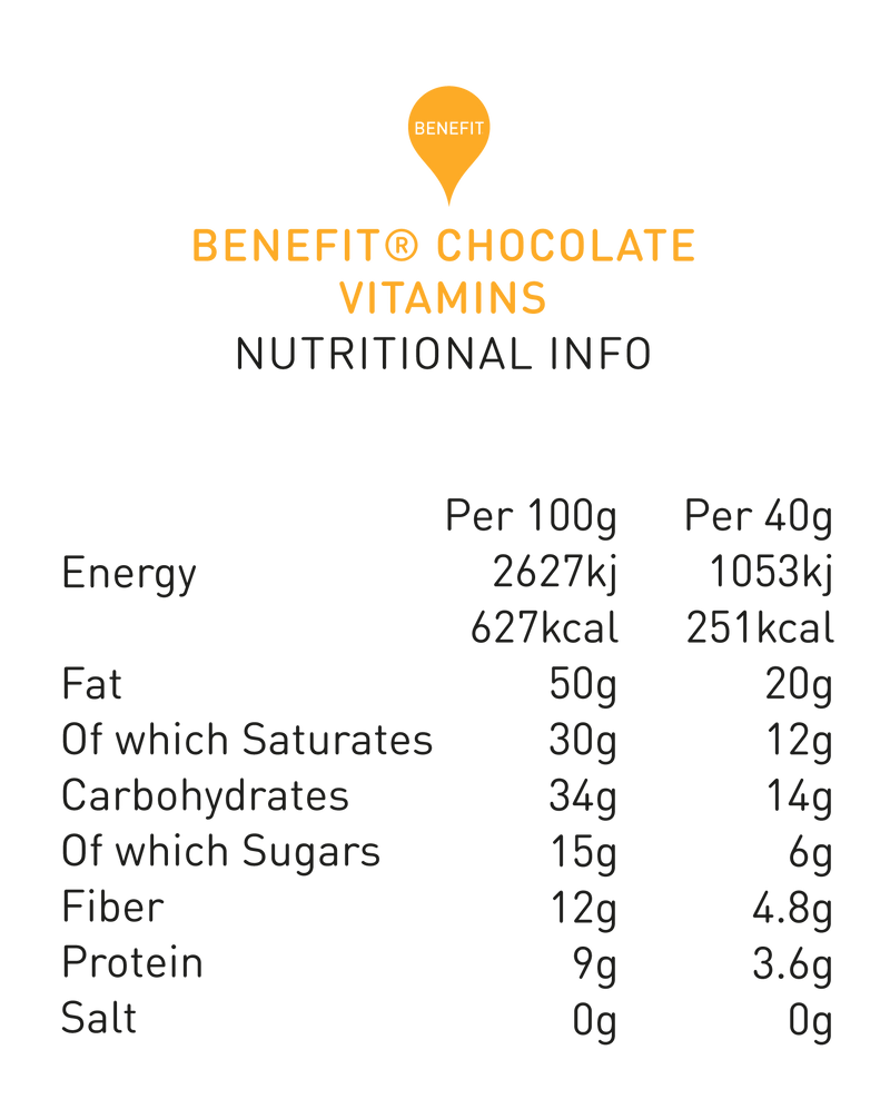 BENEFIT® CHOCOLATE: Triple Pack 40g