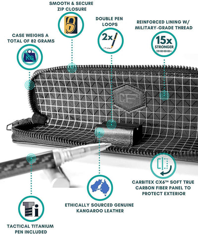 coldfire gt rebel tac ops set pen case tactical carbon fiber titanium info graphic