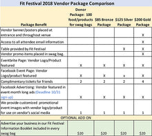 Fit Festival 2018 Sponsorship Package