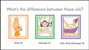What's the difference between Body Oil, Massage Oil, and Bath Body And Massage Oil?