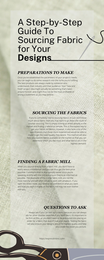 A Step-by-Step Guide To Sourcing Fabric for Your Designs Infographic