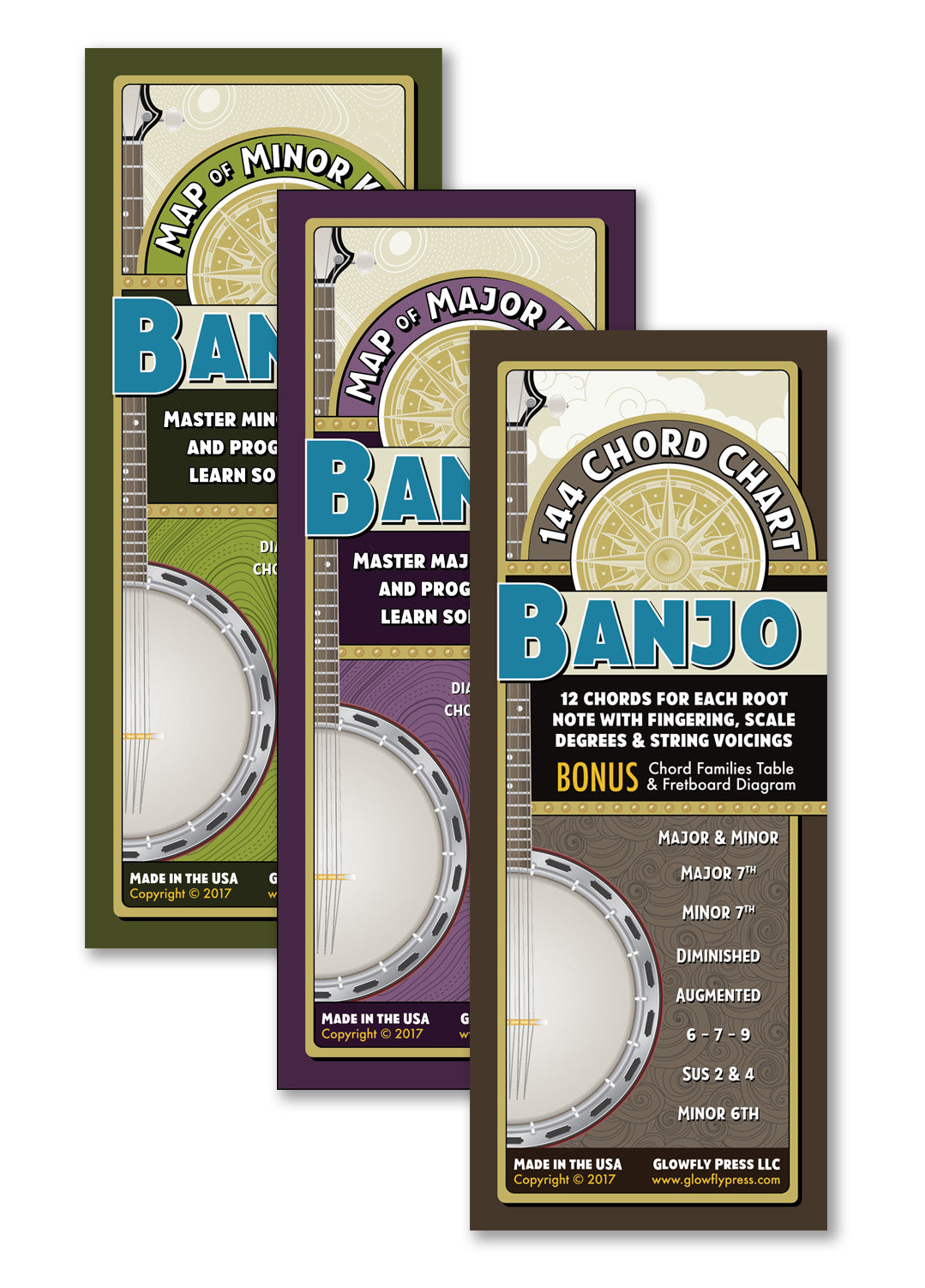 Banjo Full Set