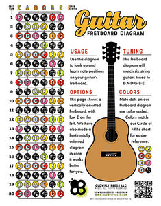 Guitar Fretboard Diagram - Portrait