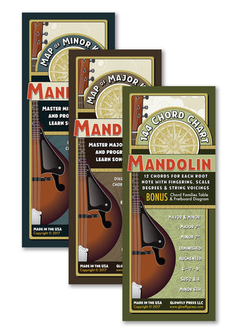 Mandolin Full Set