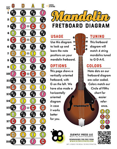diagram mandolin technical diagrams mandolin songs mandolin wiring diagrams wiring