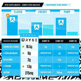 RYSE PRE WORKOUT-PRE WORKOUT-Any Body Supplements