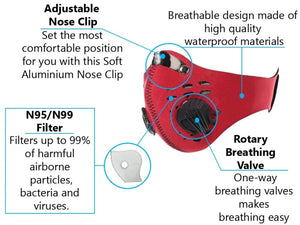 N95 Air Filter Mask Just For You - Filter Mask1