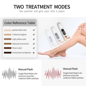 Laser Epilator Permanent Hair Removal Just For You - Beauty Product1