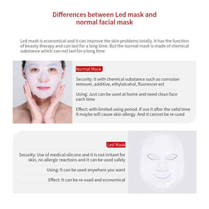 LED Light Therapy Mask - Face Skin Care Tools