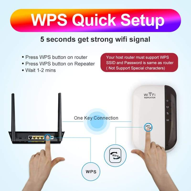 Wireless WiFi Extender Just For You - Wireless WiFi Extender