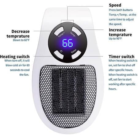 Portable Electric Heater Just For You