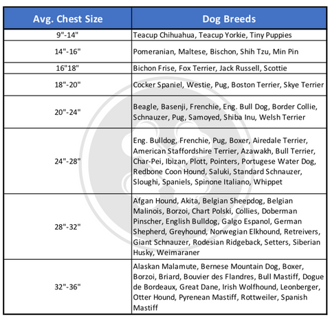 Dog Breed Sizing Guide