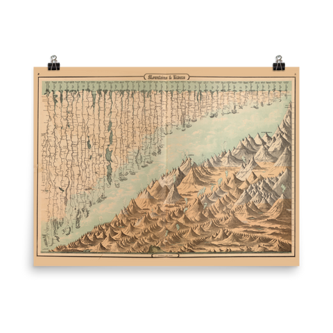 1862 Mountains & Rivers Chart