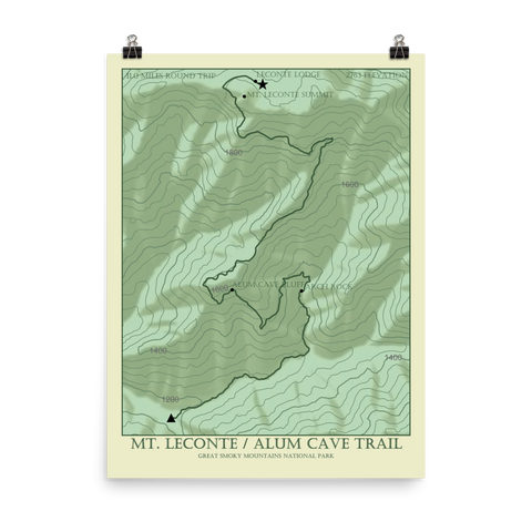 Mt. LeConte / Alum Cave Trail Topographic Map Poster