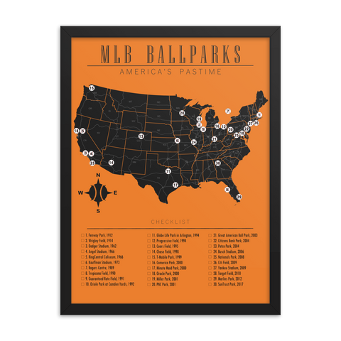 San Francisco Giants Colors MLB Ballparks Checklist Map Poster