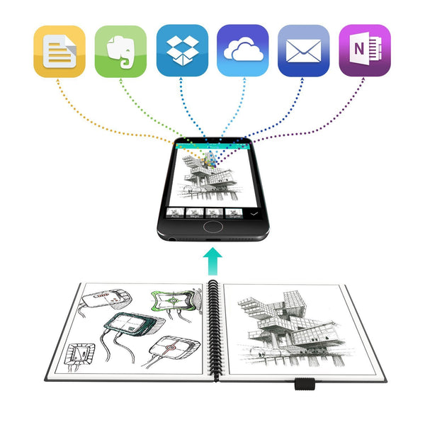 Elfinbook 2.0 Erasable Notebook