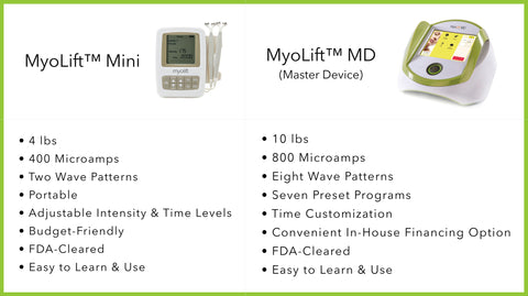 comparison chart myolift mini and md