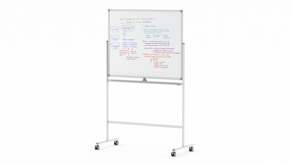 Whiteboard with Rolling Stand