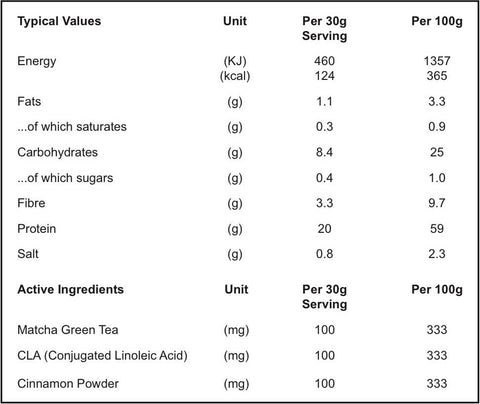 Diet Vegan Protein Chocolate Salted Caramel Nutritional Table