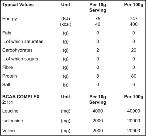 Vegan BCAA Pinapple Flavour Nutritional Table