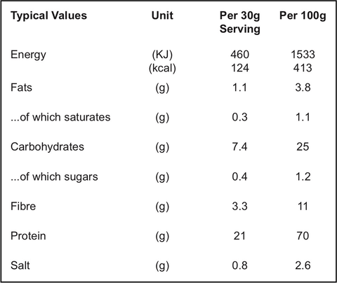Chocolate Salted Caramel Vegan Complete Protein Nutritional Table
